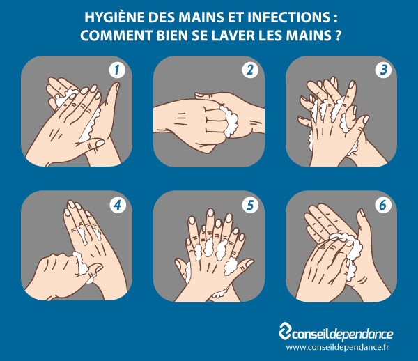 Image result for comment se laver les mains