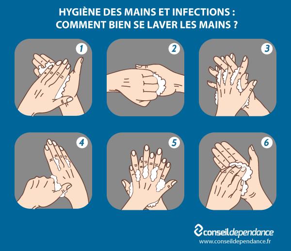 Image result for comment se laver les mains